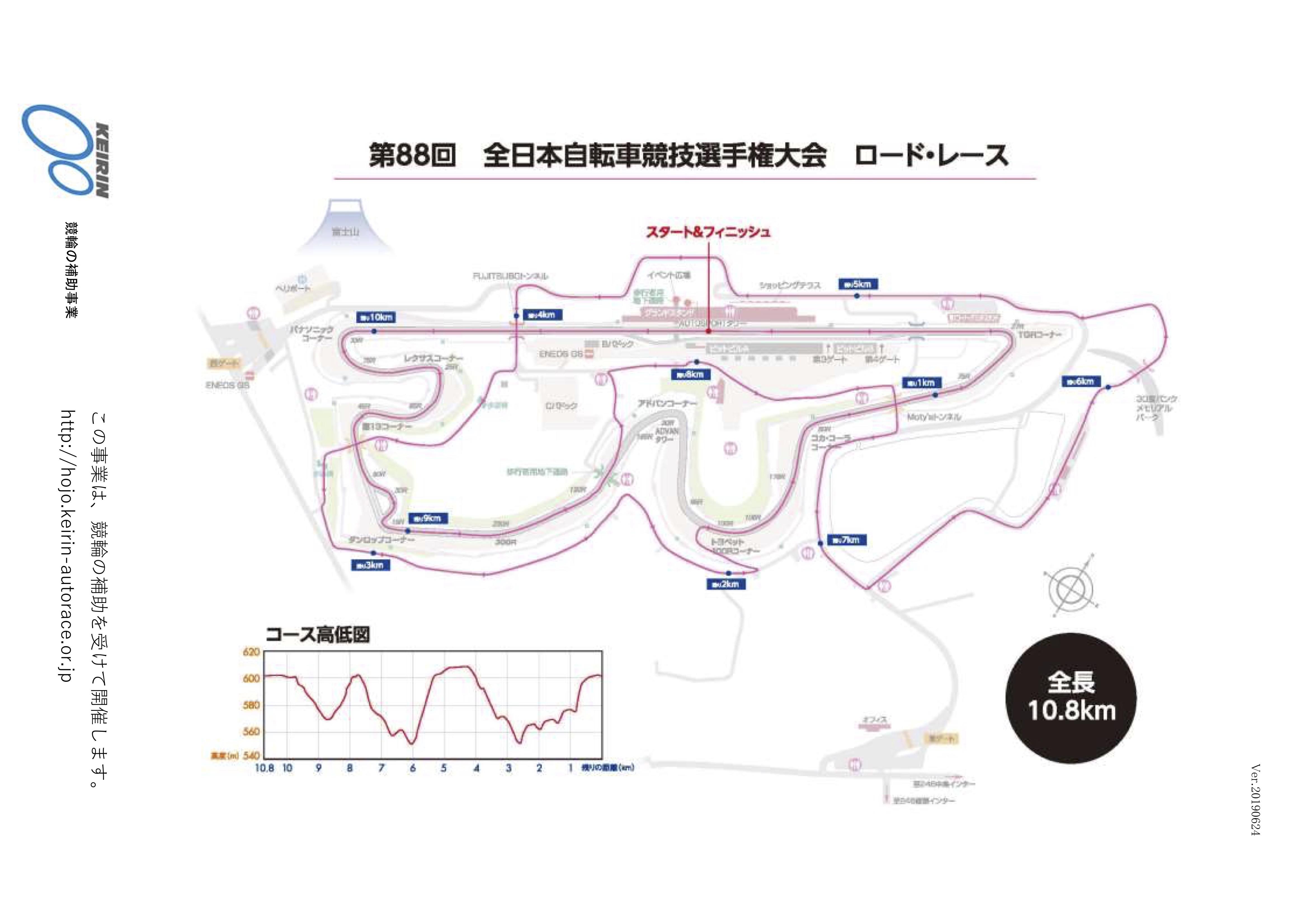 全日本選手権20190624.jpg