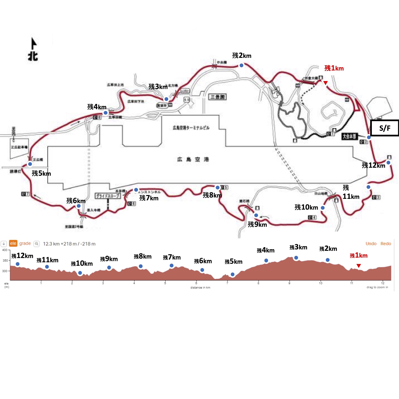広島中央公園サイクリングコース.jpg
