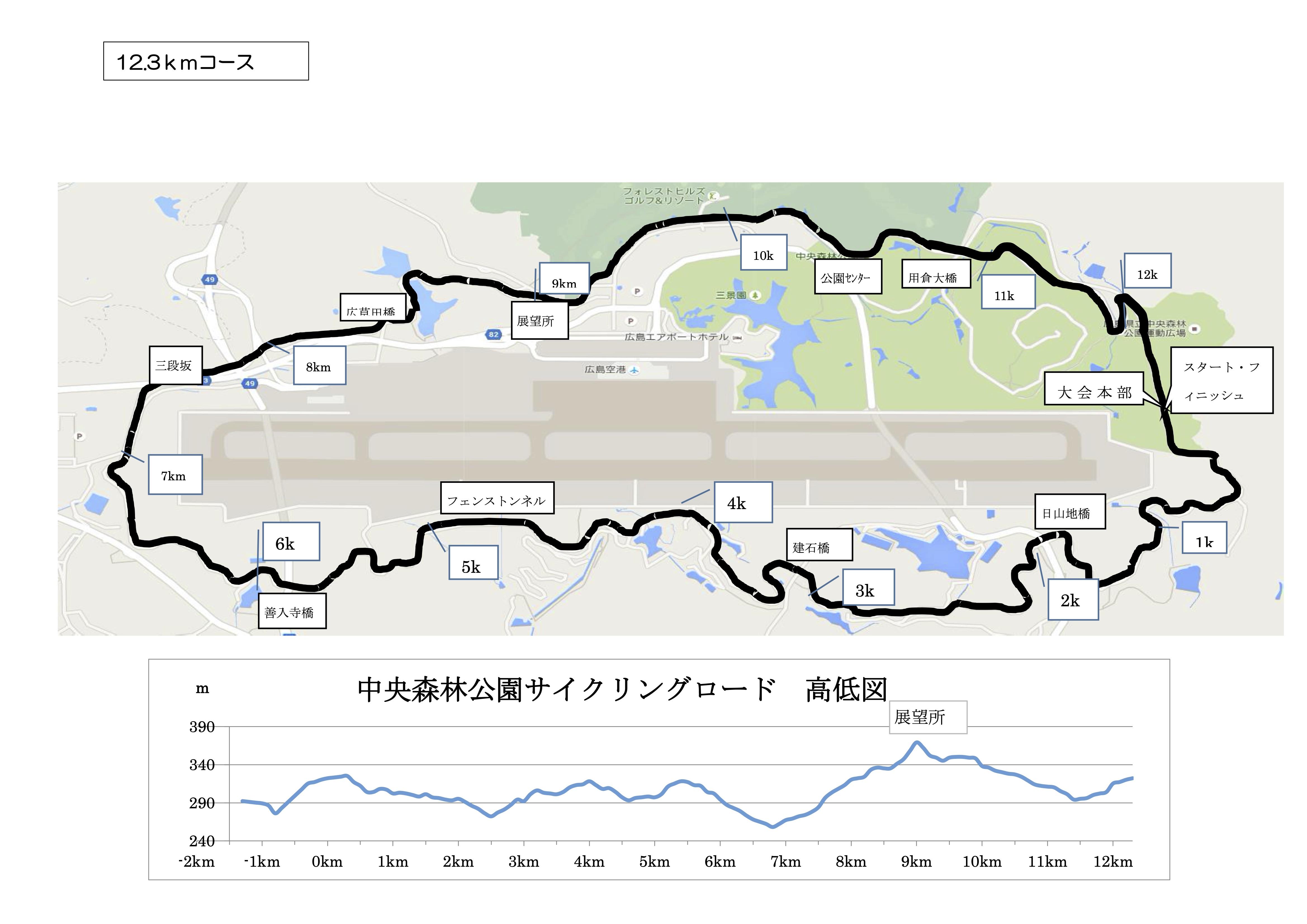 西日本チャレンジロードレースコース.jpg