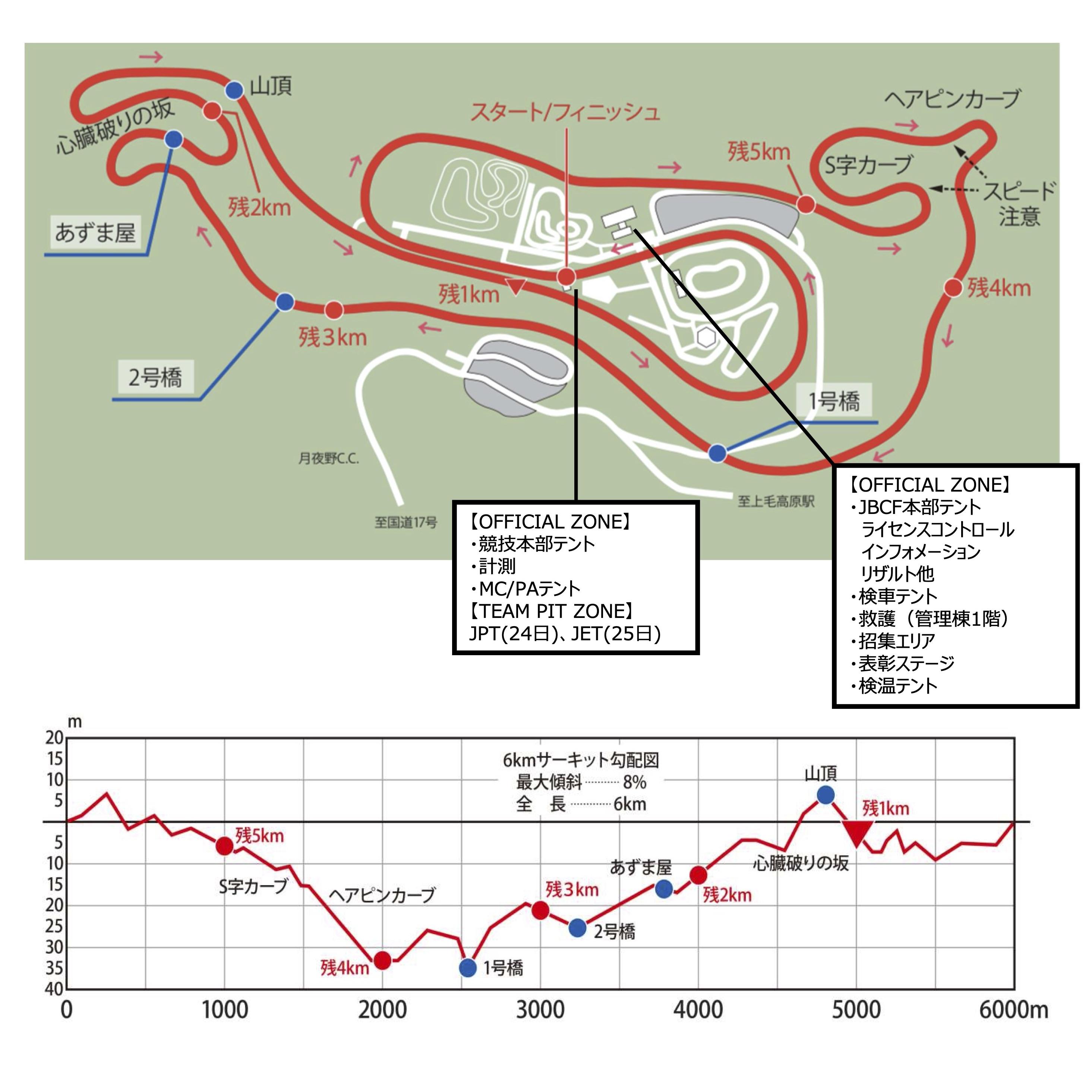 0424 東日本ロードクラシック_コース.jpg