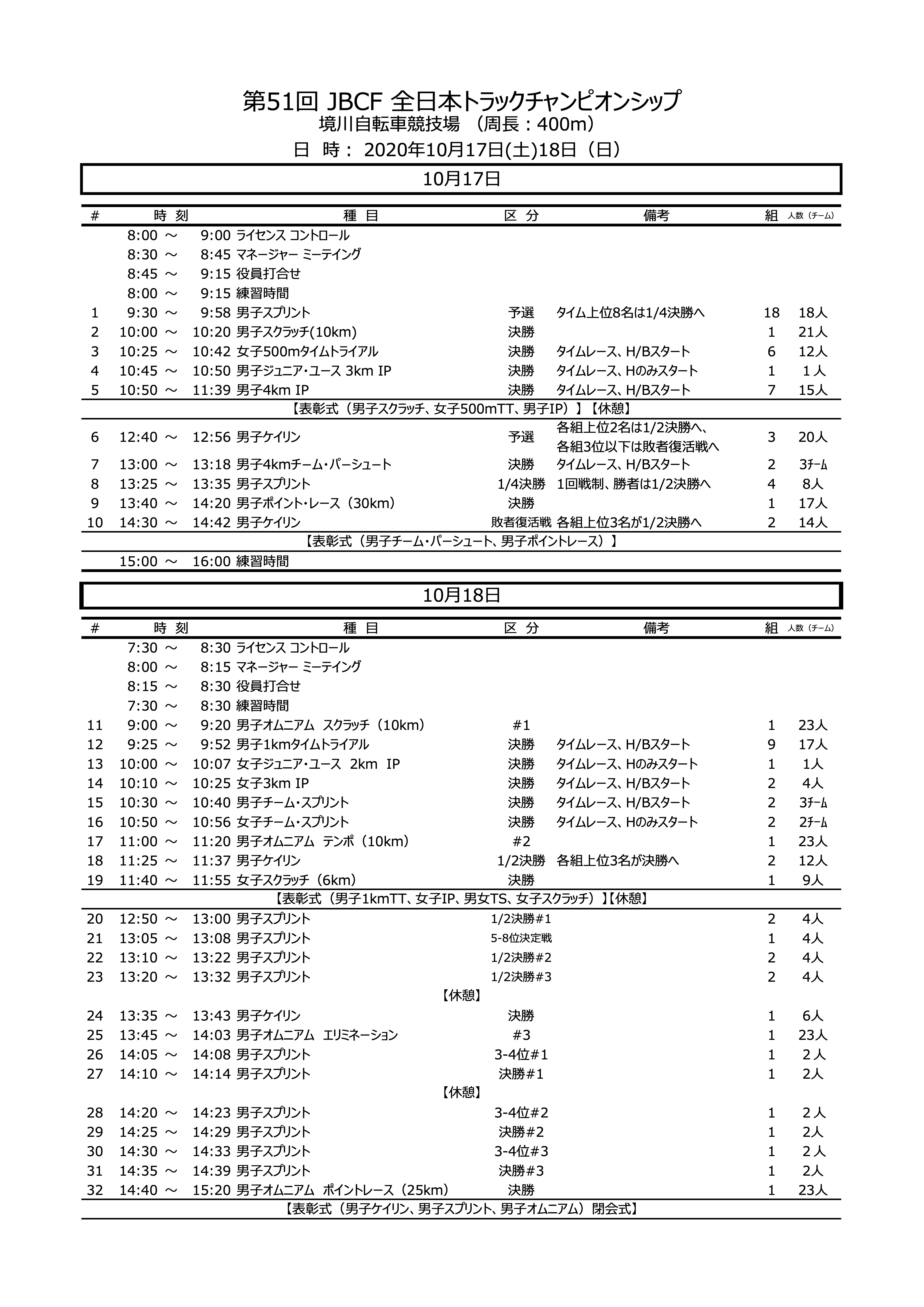 JBCFトラック大会スケジュール.jpg