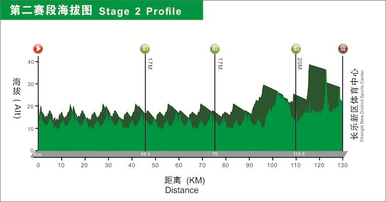 Stage 2 Altitude.jpg